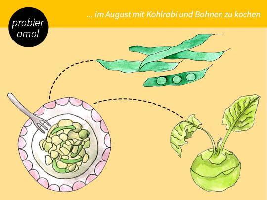 Kohlrabi - Kartoffel - Bohnen - Topf mit Ziegenfrischkäse
