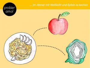 Weißkohl mit Äpfeln und Curry